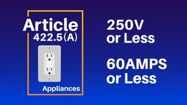 2020 NEC - Article 422 - Appliances; 422.5(A) GFCI Protection