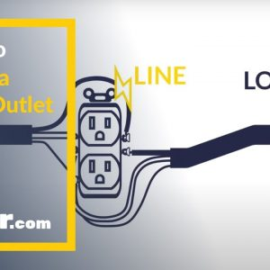 How To Replace or Install A GFCI Outlet (Ground-Fault Circuit Interrupter Outlet)